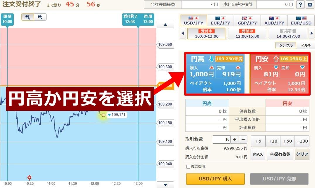 【GMOのデモのやり方④】円高か円安を選択